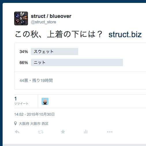 struct ストラクト twitter ツイッター 投票