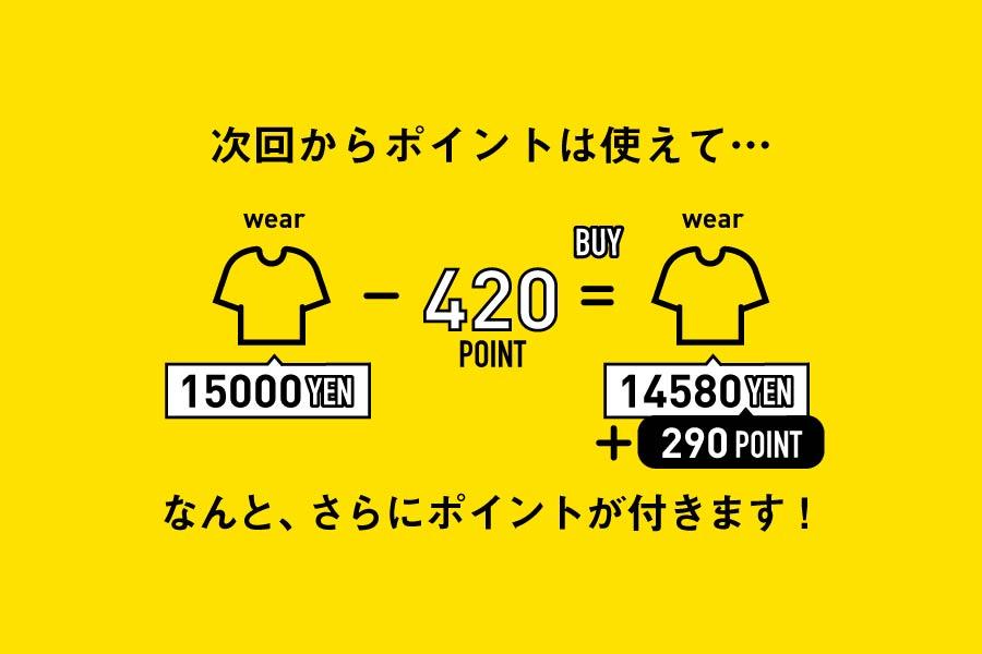 次回のお買い物からポイントは使用でき、さらに値引きした金額にたいしても、ポイントがつきます。